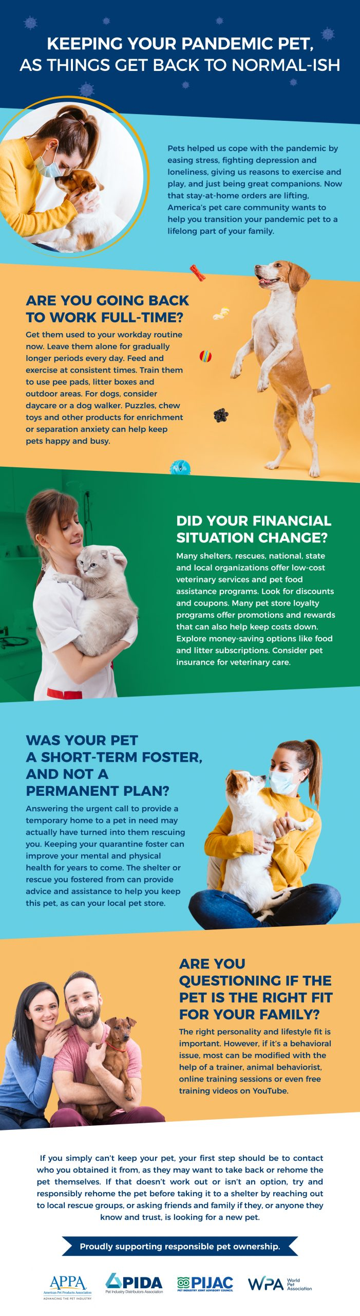 -Leading pet care organizations join together to help pet owners and fosters - WASHINGTON, DC – Pets helped us cope with the pandemic by easing stress, fighting depression and loneliness, giving us reasons to exercise and play, and just being great companions. Now that stay-at-home orders are lifting, America's pet care community is sharing an infographic to help people transition pandemic pets to a lifelong part of the family. Understandably people are facing new challenges as they begin to make their way back toward pre-pandemic routines. Many are going back to work full-time, or soon will be, after working from home with their pet for two months or more. Others are facing difficult changes to their financial situations due to lost jobs or decreased hours. Animal shelters and rescues across the country were emptied with generous people stepping up to foster pets, many of whom are now considering permanent adoptions. This new infographic provides information for various situations and is designed to help pet owners and fosters make informed and responsible decisions in the best interest of both the pet and the family. Whatever each individual or family's changing circumstances are, or how the pet is reacting, there are ways to support their pet ownership journey to give them the opportunity to continue enjoying the scientifically-proven mental and physical health benefits of animal companionship.